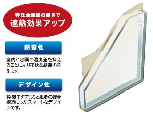 高遮熱・高断熱 Low-Eペアガラス