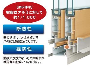 桧家住宅の躯体内結露を防ぎ、住宅の長寿命化にも貢献する断熱樹脂サッシ