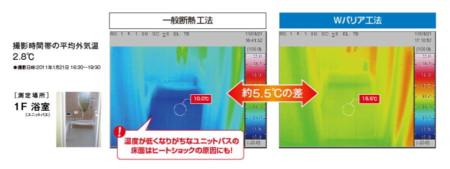 桧家住宅の実験棟で冬室内表面温度比較