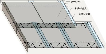 オリジナル天然石葺き工法