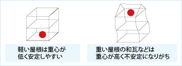 /home-ncj.co.jp/view/baner/hinokiya/viewdata/101.png