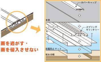 /home-ncj.co.jp/view/baner/hinokiya/viewdata/103.png