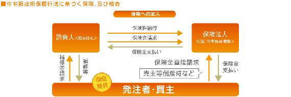 /home-ncj.co.jp/view/baner/hinokiya/viewdata/21.png