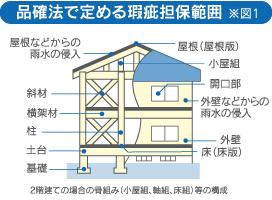 /home-ncj.co.jp/view/baner/hinokiya/viewdata/22.png