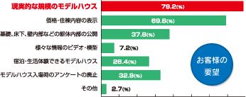 /home-ncj.co.jp/view/baner/hinokiya/viewdata/26.png