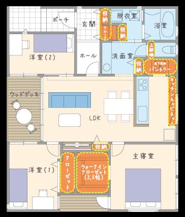 /home-ncj.co.jp/view/bunjou/main/viewdata/738.png