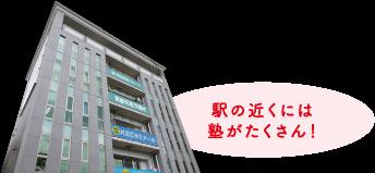 市田塾 学園前校