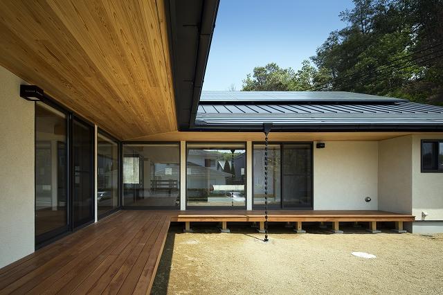 Suryaの家